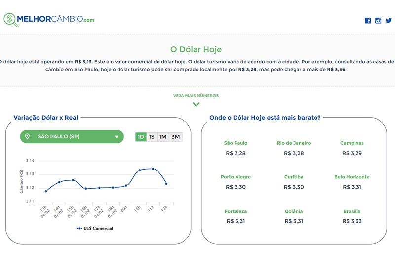 Cotação do dólar - Dicas para economizar e encontrar o melhor valor